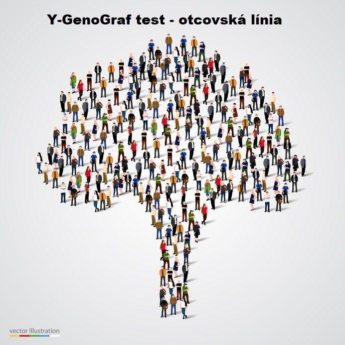 Y-GenoGraf® test